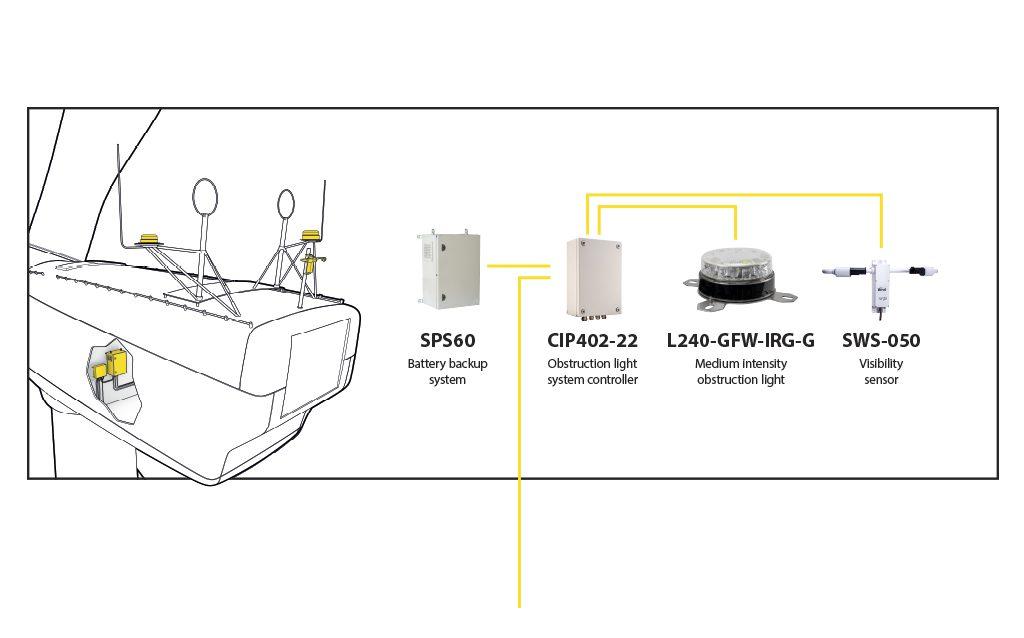 BNK system 1