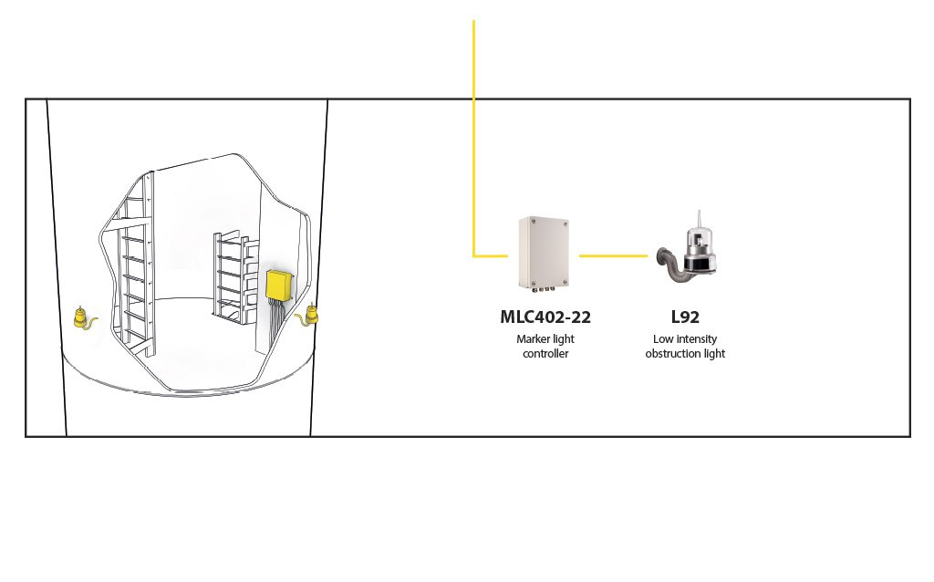 BNK system 2